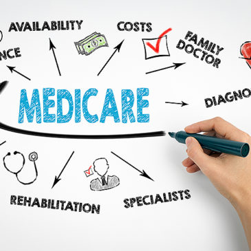 Tips for Wading Through Medicare and Getting Covered